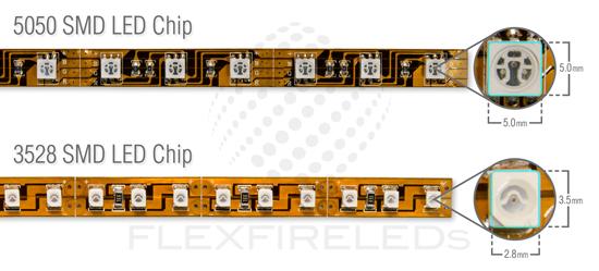 led-5050-vs-3528.jpg