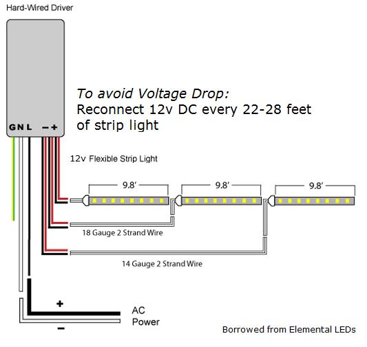 What Is Voltage Drop? 12V LED Strip Light Wire Gauge